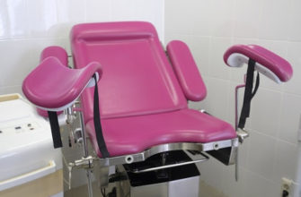 About Gynecology Chair - The Features and Advantages